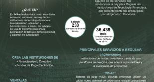 Ley Fintech: Regulará startups de fondeo y pagos