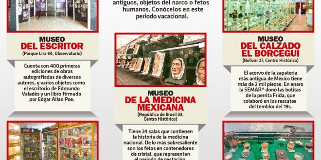 Museos singulares en la CDMX