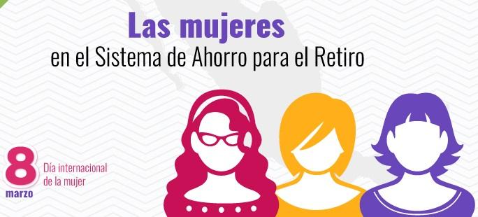 Sólo 28% de las mujeres mexicanas ahorran para su retiro