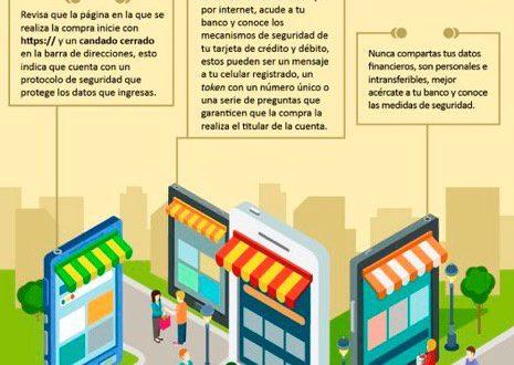 Verifica lo siguiente para hacer compras seguras a través del comercio electrónico