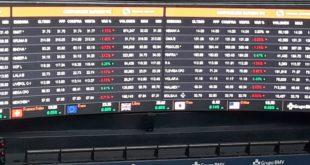 Bolsa Mexicana reacciona negativamente a cancelación del NAIM