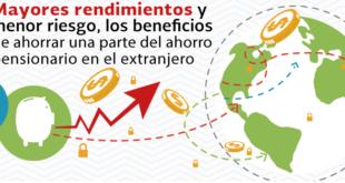Necesario que Afores inviertan más en el extranjero: Consar