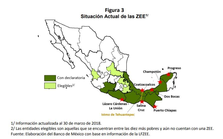 Situación actual de las ZEE