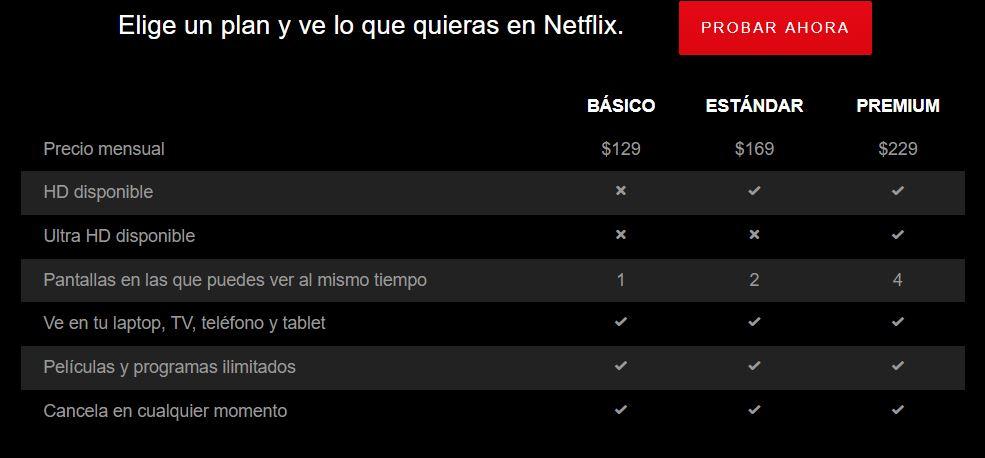 Netflix sube precios en México; paquete más barato ahora cuesta 129 pesos