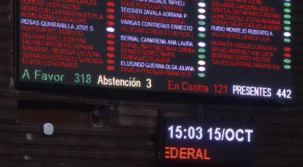 Diputados aprueban en lo general reforma contra facturas falsas