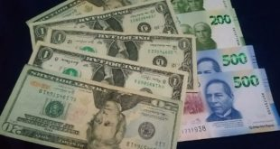 peso, mipymes, créditos, CMN