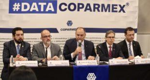 64% de empresarios sufrieron delincuencia en noviembre, dice Coparmex