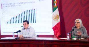 créditos, Secretaría de Economía