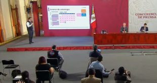 Reporta México un acumulado de 226 mil 89 casos de Covid-19