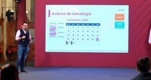 Conferencia de prensa sobre el coronavirus @SSalud_mx