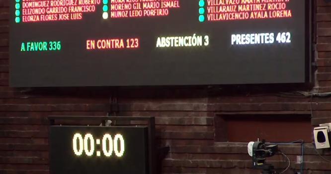 Diputados avalan reforma al sistema de pensiones; es turnada al Senado